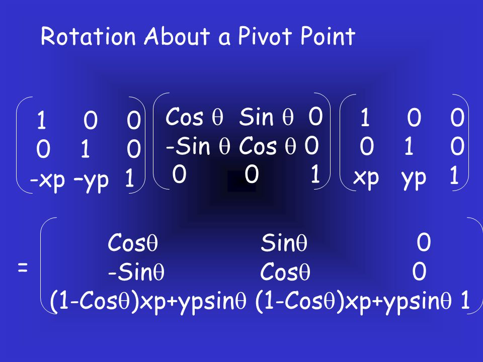 Rotation About a Pivot Point