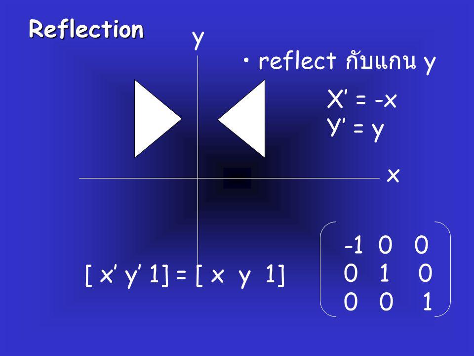 Reflection y. reflect กับแกน y. X' = -x. Y' = y.