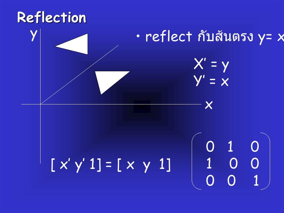Reflection y. reflect กับส้นตรง y= x. X' = y. Y' = x. x. 0 1 0. 1 0 0. 0 0 1.