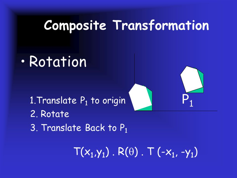 2 D Rotation Composite Transformation P1