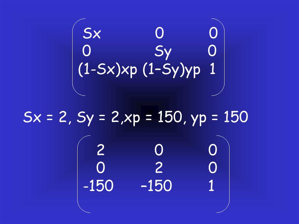 Sx 0 0 0 Sy 0. (1-Sx)xp (1–Sy)yp 1. Sx = 2, Sy = 2,xp = 150, yp = 150.