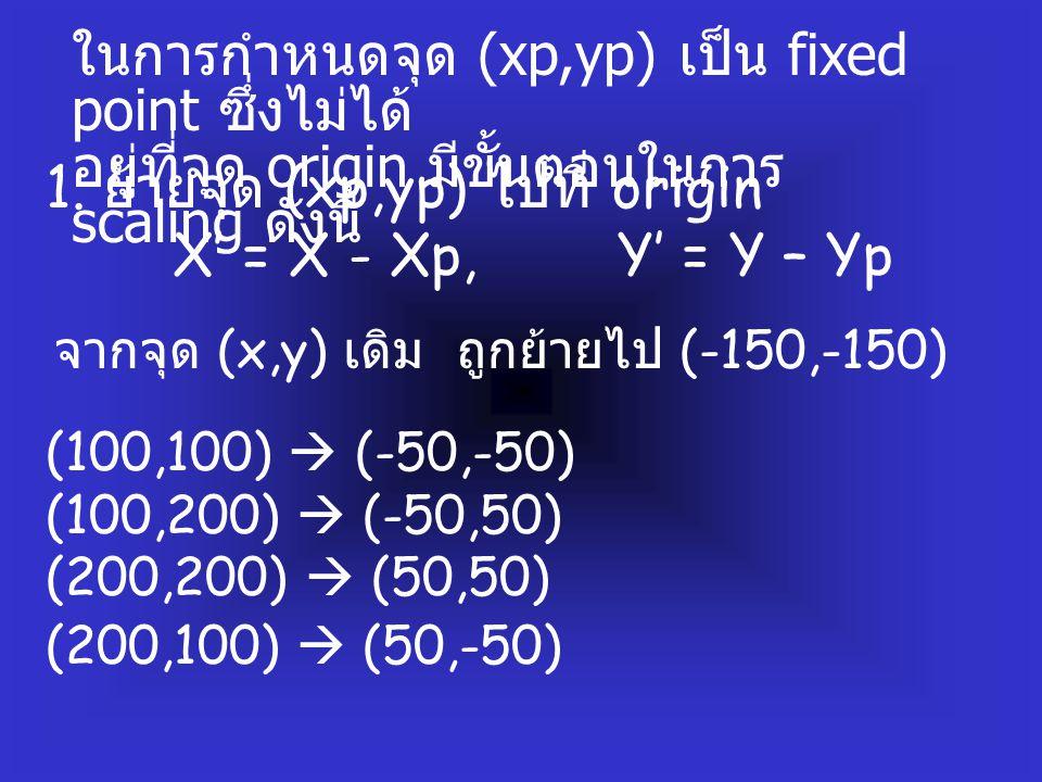 ในการกำหนดจุด (xp,yp) เป็น fixed point ซึ่งไม่ได้