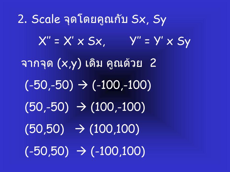 2. Scale จุดโดยคูณกับ Sx, Sy