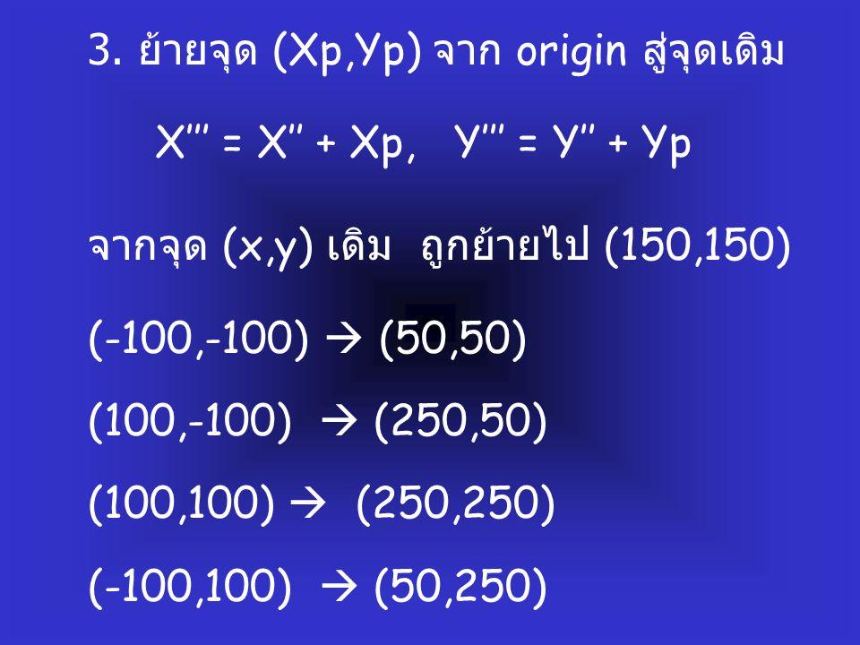 3. ย้ายจุด (Xp,Yp) จาก origin สู่จุดเดิม