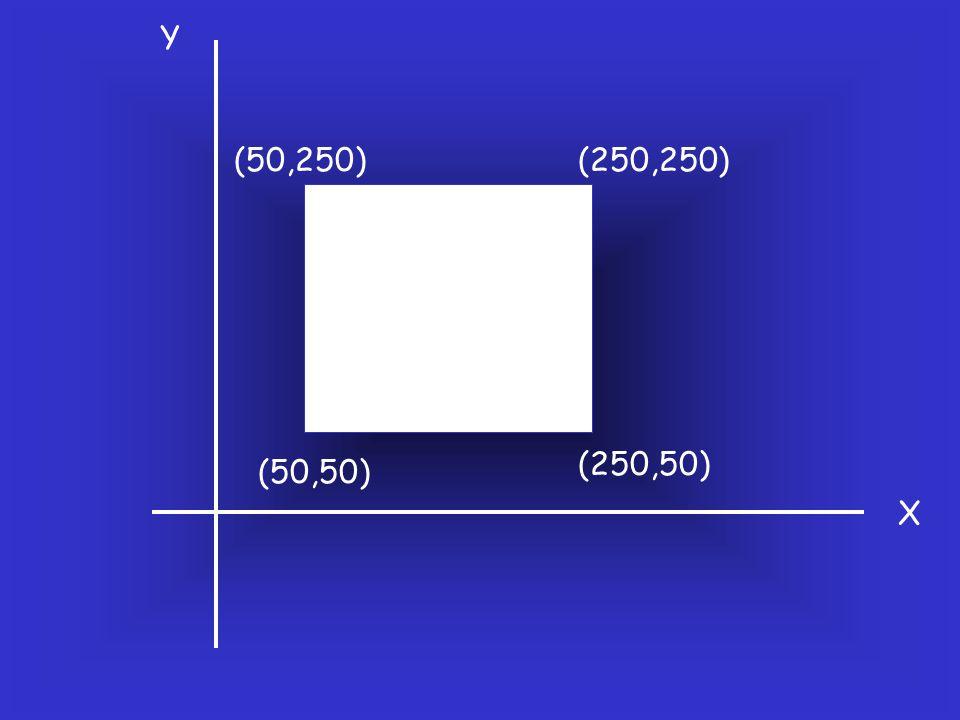 Y (50,250) (250,250) (250,50) (50,50) X