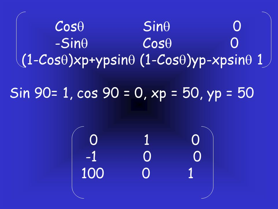 Cos Sin 0 -Sin Cos 0. (1-Cos)xp+ypsin (1-Cos)yp-xpsin 1.