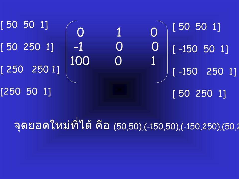 จุดยอดใหม่ที่ได้ คือ (50,50),(-150,50),(-150,250),(50,250)
