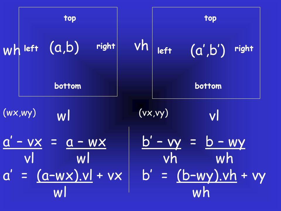 (a,b) vh wh (a',b') wl vl a' – vx = a – wx vl wl a' = (a–wx).vl + vx