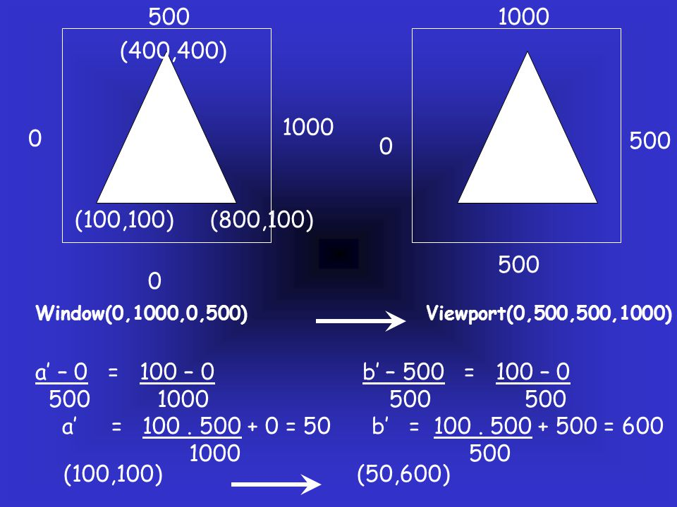 500 1000. (400,400) 1000. 500. (100,100) (800,100) 500. Window(0,1000,0,500) Viewport(0,500,500,1000)