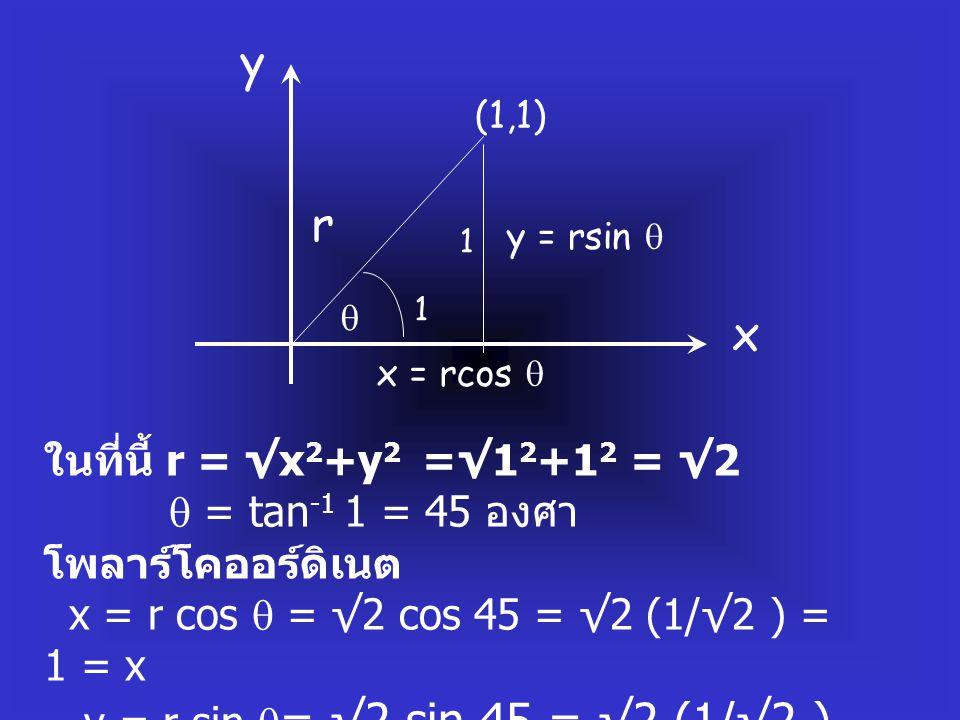 y r x ในที่นี้ r = √x2+y2 =√12+12 = √2  = tan-1 1 = 45 องศา