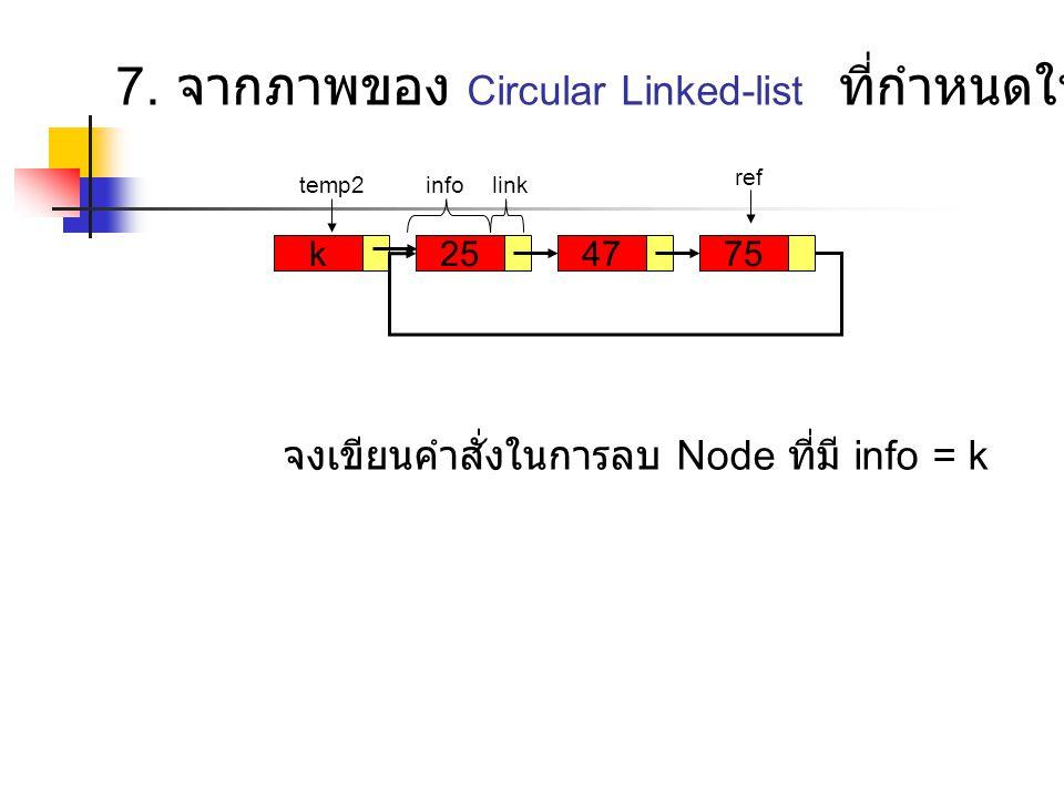 7. จากภาพของ Circular Linked-list ที่กำหนดให้