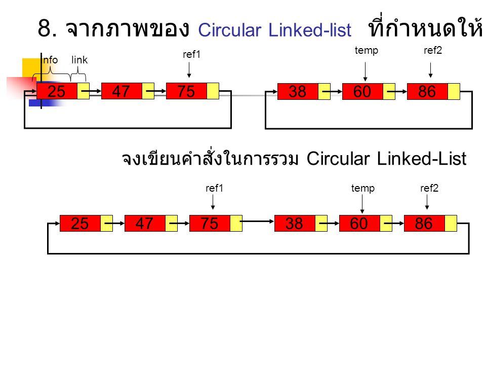 8. จากภาพของ Circular Linked-list ที่กำหนดให้