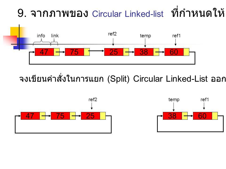 9. จากภาพของ Circular Linked-list ที่กำหนดให้