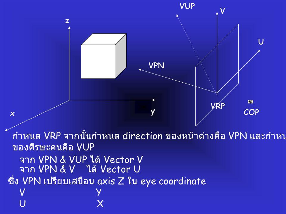 กำหนด VRP จากนั้นกำหนด direction ของหน้าต่างคือ VPN และกำหนด direction