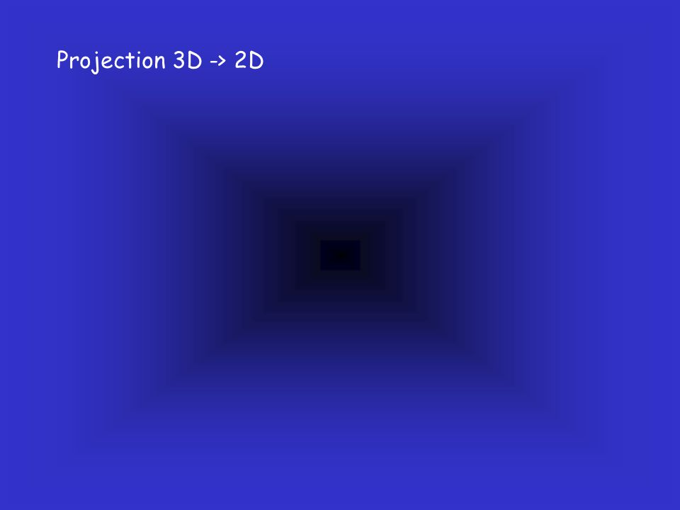 Projection 3D -> 2D
