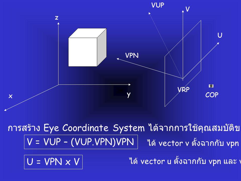 การสร้าง Eye Coordinate System ได้จากการใช้คุณสมบัติของ Vector