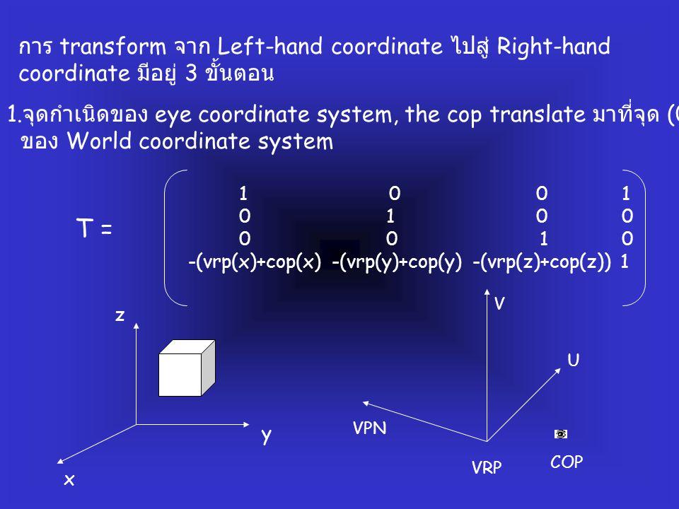 การ transform จาก Left-hand coordinate ไปสู่ Right-hand coordinate มีอยู่ 3 ขั้นตอน