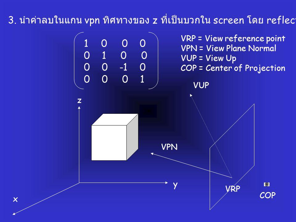 3. นำค่าลบในแกน vpn ทิศทางของ z ที่เป็นบวกใน screen โดย reflection กับแกน z