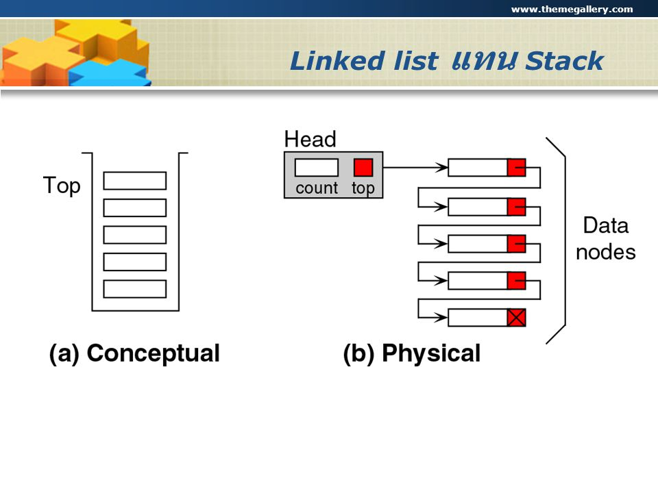 www.themegallery.com Linked list แทน Stack Company Logo