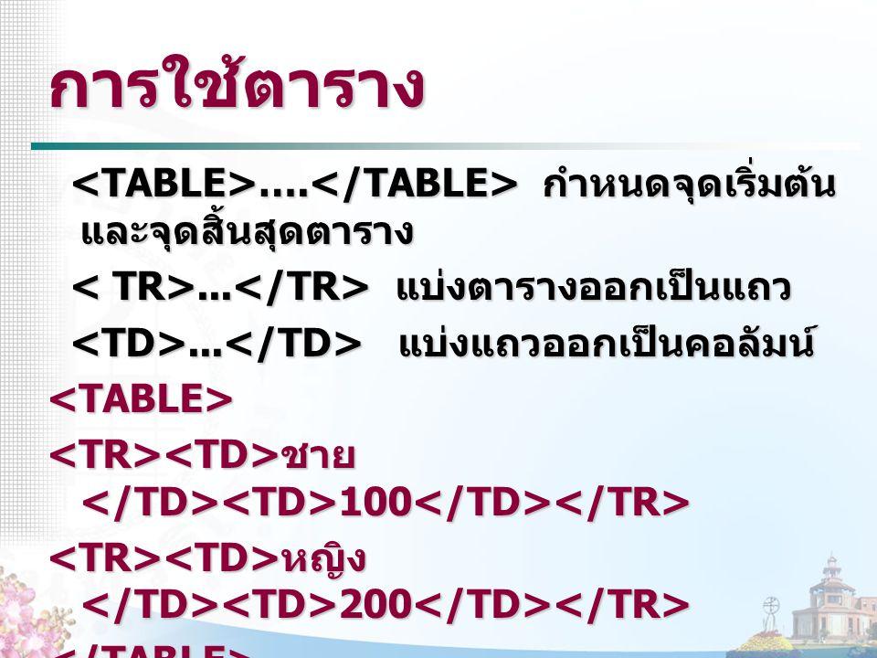 การใช้ตาราง <TABLE>….</TABLE> กำหนดจุดเริ่มต้นและจุดสิ้นสุดตาราง. < TR>...</TR> แบ่งตารางออกเป็นแถว.