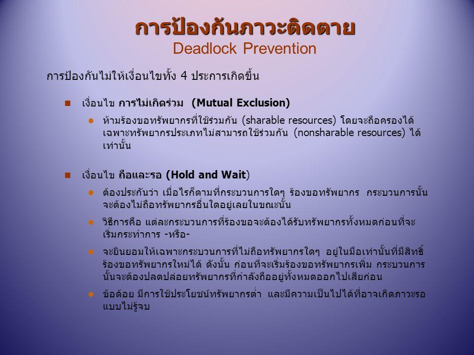 การป้องกันภาวะติดตาย Deadlock Prevention