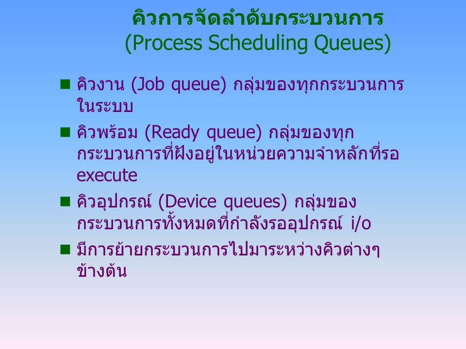 คิวการจัดลำดับกระบวนการ (Process Scheduling Queues)