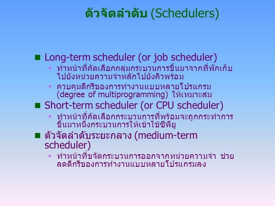 ตัวจัดลำดับ (Schedulers)