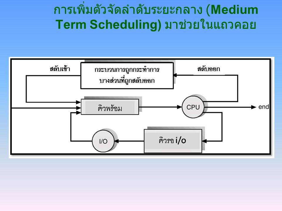 การเพิ่มตัวจัดลำดับระยะกลาง (Medium Term Scheduling) มาช่วยในแถวคอย