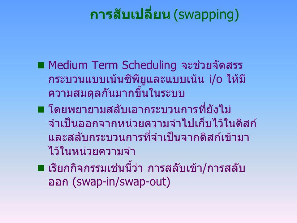 การสับเปลี่ยน (swapping)