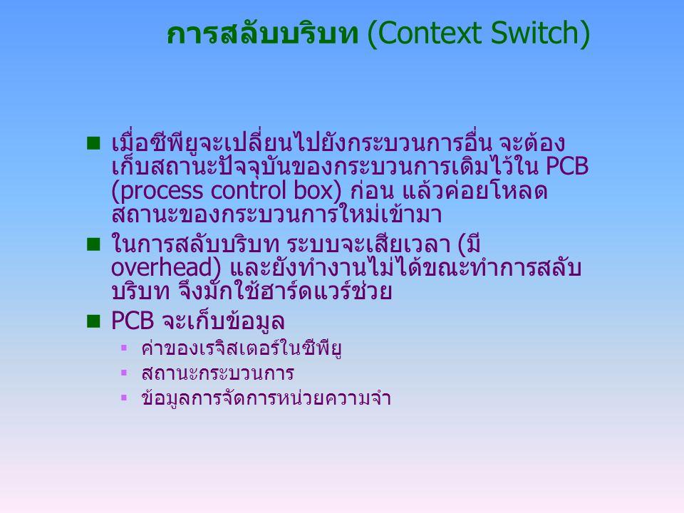 การสลับบริบท (Context Switch)