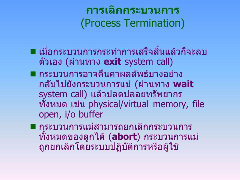 การเลิกกระบวนการ (Process Termination)