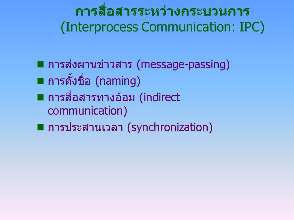 การสื่อสารระหว่างกระบวนการ (Interprocess Communication: IPC)