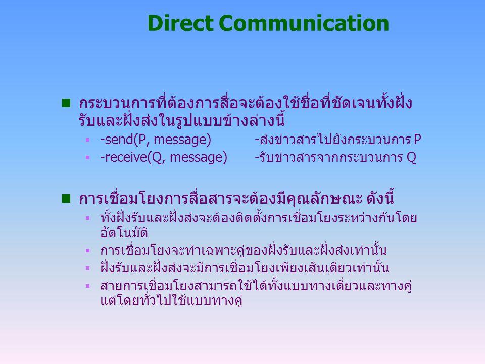 Direct Communication กระบวนการที่ต้องการสื่อจะต้องใช้ชื่อที่ชัดเจนทั้งฝั่งรับและฝั่งส่งในรูปแบบข้างล่างนี้
