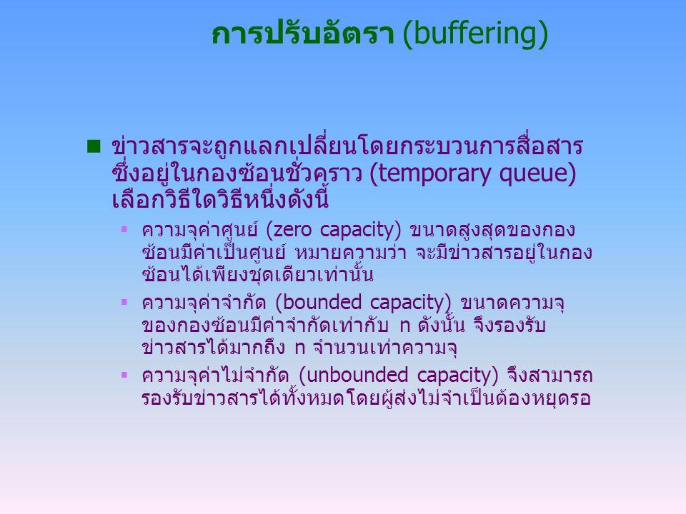 การปรับอัตรา (buffering)