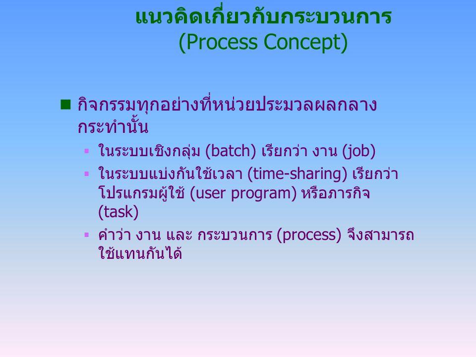 แนวคิดเกี่ยวกับกระบวนการ (Process Concept)
