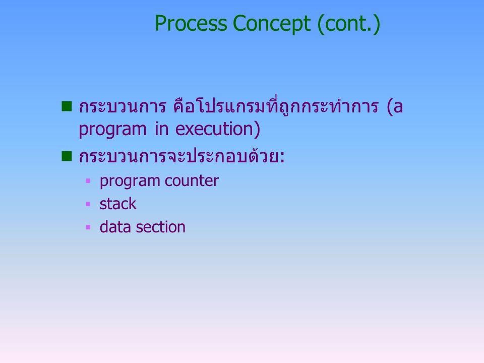 Process Concept (cont.)