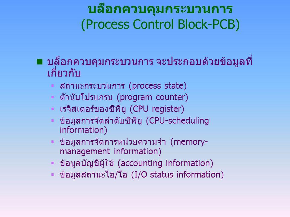 บล็อกควบคุมกระบวนการ (Process Control Block-PCB)