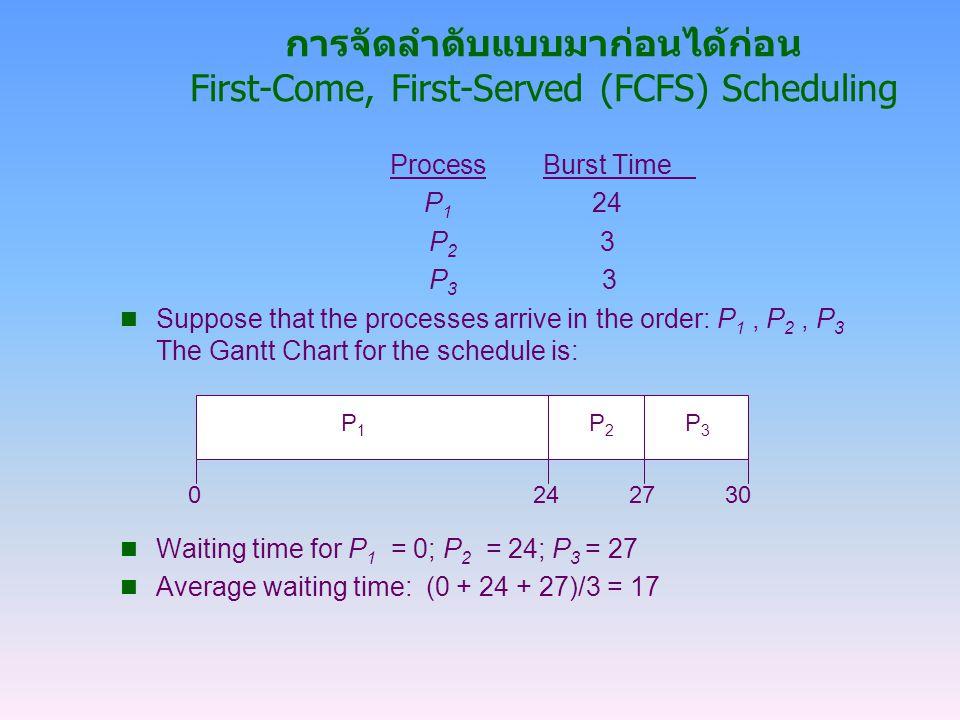 การจัดลำดับแบบมาก่อนได้ก่อน First-Come, First-Served (FCFS) Scheduling
