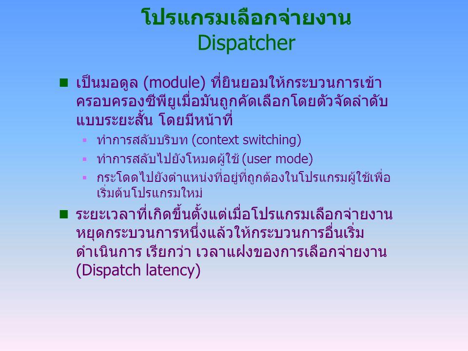 โปรแกรมเลือกจ่ายงาน Dispatcher