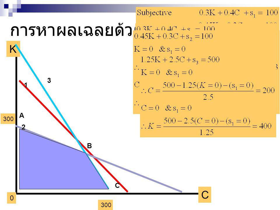 การหาผลเฉลยด้วยกราฟ K 3 1 A 300 2 B C C 300