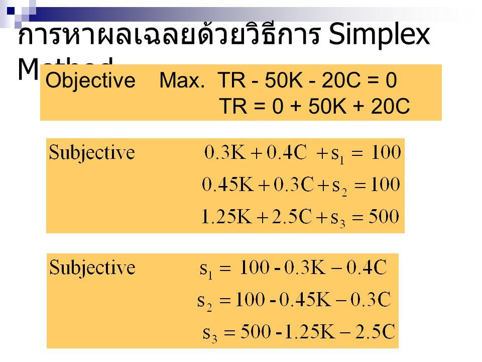 การหาผลเฉลยด้วยวิธีการ Simplex Method