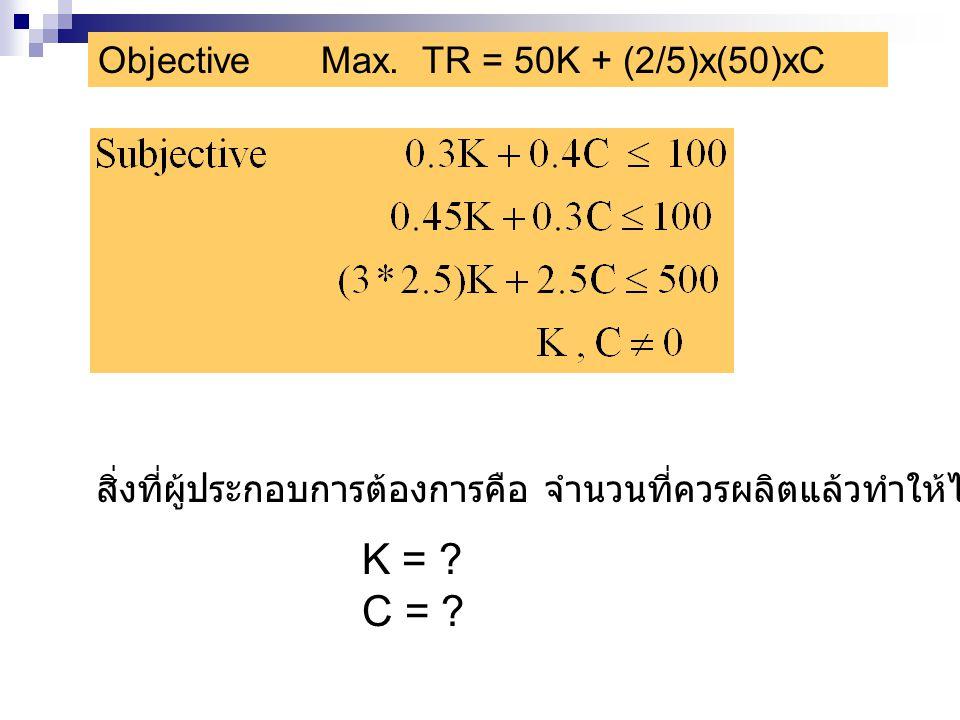 K = C = Objective Max. TR = 50K + (2/5)x(50)xC