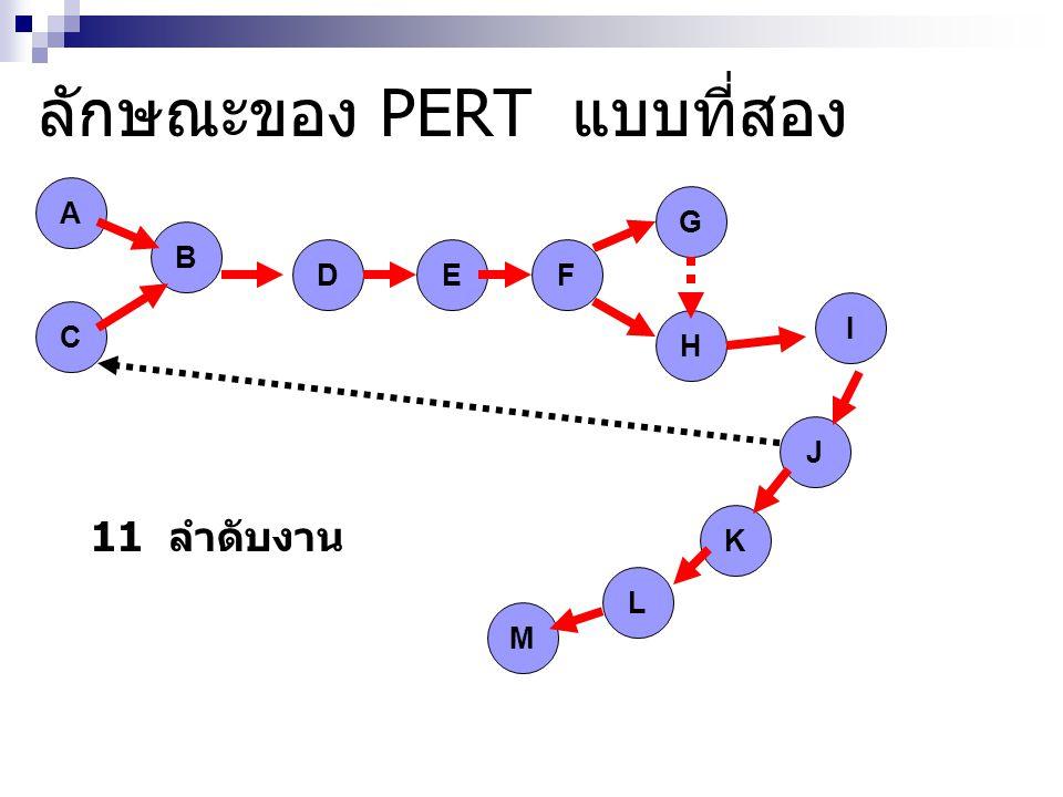 ลักษณะของ PERT แบบที่สอง