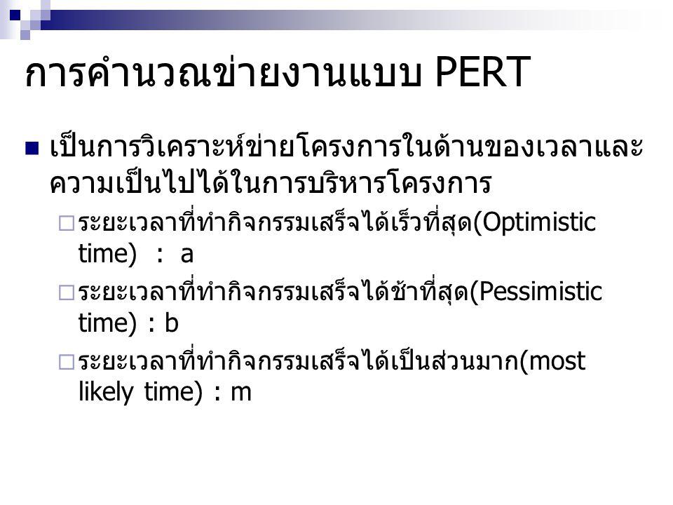 การคำนวณข่ายงานแบบ PERT