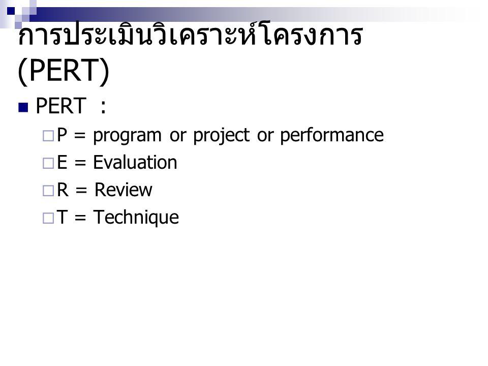 การประเมินวิเคราะห์โครงการ (PERT)