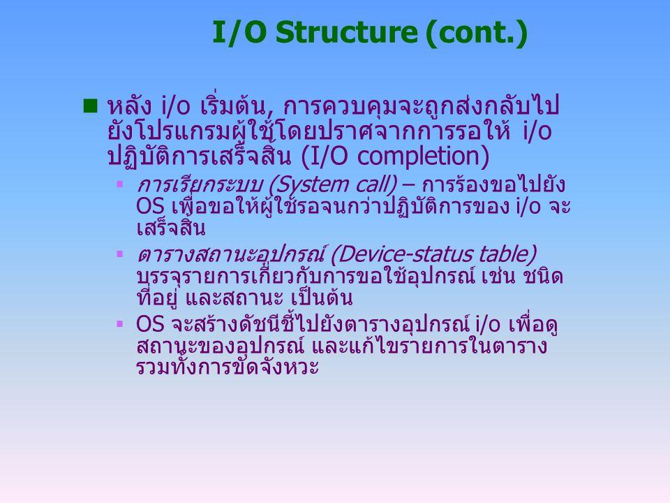 I/O Structure (cont.) หลัง i/o เริ่มต้น, การควบคุมจะถูกส่งกลับไปยังโปรแกรมผู้ใช้โดยปราศจากการรอให้ i/o ปฏิบัติการเสร็จสิ้น (I/O completion)