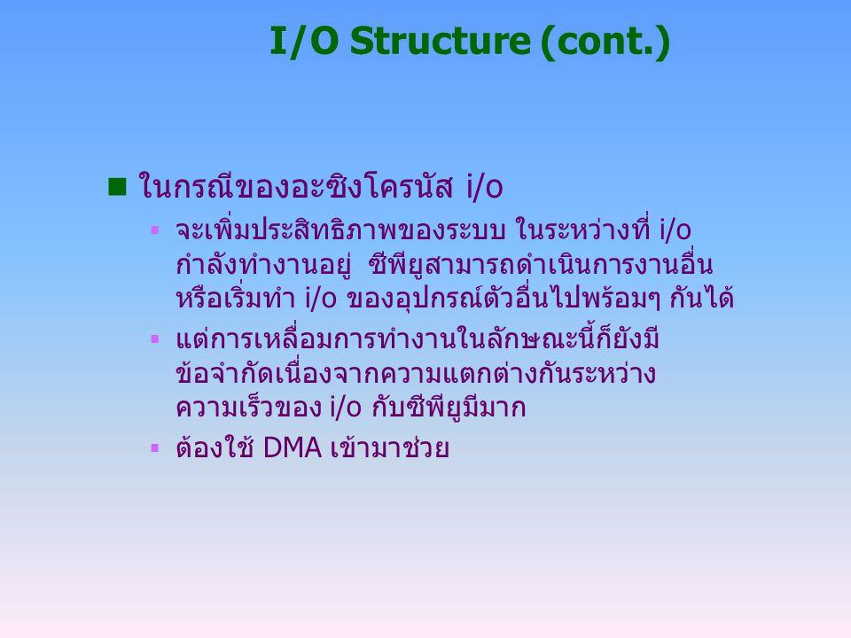 I/O Structure (cont.) ในกรณีของอะซิงโครนัส i/o