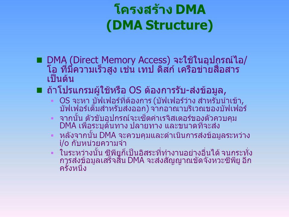 โครงสร้าง DMA (DMA Structure)
