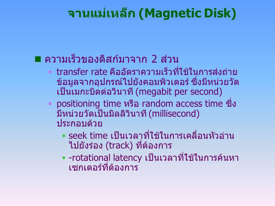 จานแม่เหล็ก (Magnetic Disk)