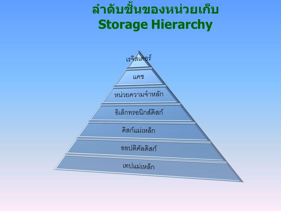 ลำดับชั้นของหน่วยเก็บ Storage Hierarchy